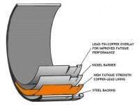 AUDI A3 RS3 - TT RS 2.5 engine CEPA - CEPB